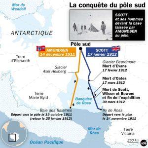 course-au-pole-sud